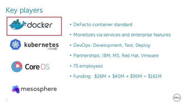 Dell - Restricted - Confidential5 Key players • DeFacto container standard • Monetizes via services and enterprise feature...
