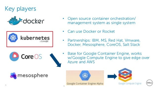 Dell - Restricted - Confidential6 Key players • Open source container orchestration/ management system as single system • ...