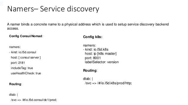 Namers– Service discovery Config Consul/Nomad: namers: - kind: io.l5d.consul host: [ consul server ] port: 2181 includeTag...