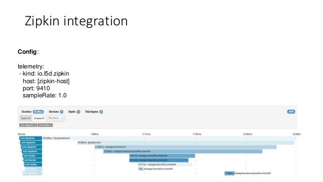 Zipkin integration Config: telemetry: - kind: io.l5d.zipkin host: [zipkin-host] port: 9410 sampleRate: 1.0