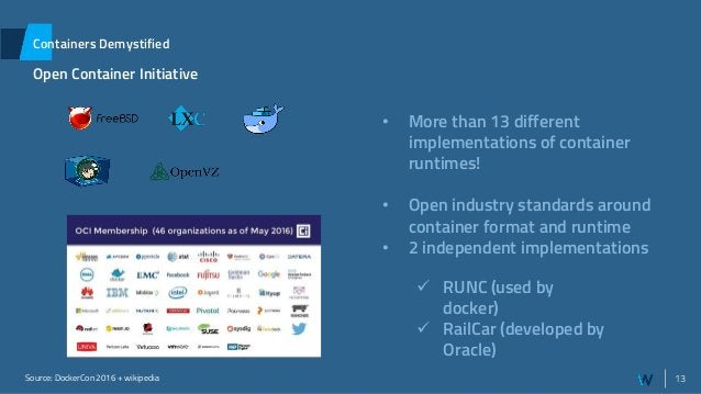 13 Containers Demystified Open Container Initiative Source: DockerCon 2016 + wikipedia ✓ RUNC (used by docker) ✓ RailCar (...