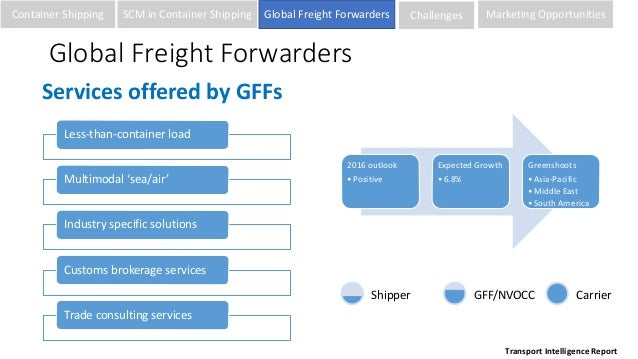 accenture outlook freight forwarding and logistics Trends in global transportation and logistics 1 global economic outlook 2 container shipping trends 3 air freight market trends 4 logistics market trends 2.