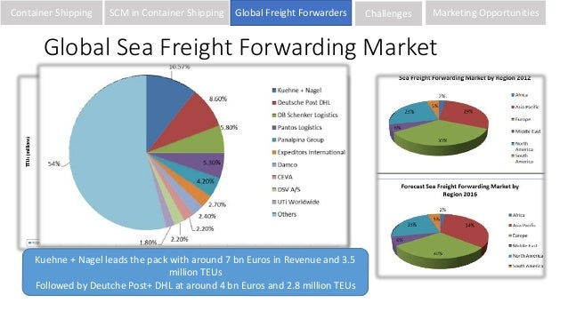 maritime transport economics analysis of sea freight markets 44 the supply of sea transport 150 45 the freight rate mechanism 160  chapter 17 maritime forecasting and market research 697  maritime economics freight .