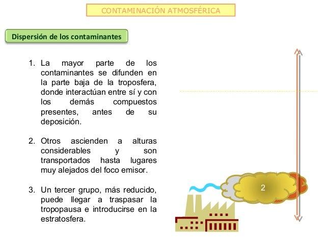 Contaminacin atmosfrica en la troposfera essay