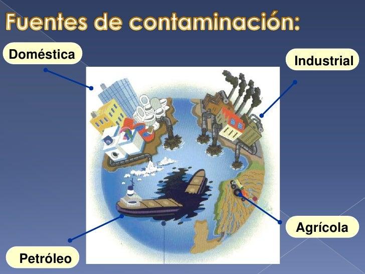 Presentación Sobre la Contaminación del Agua Slide 3