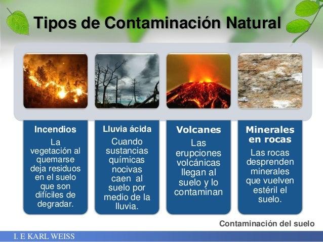 Contaminaci n del suelo for Que es la clausula suelo de los bancos