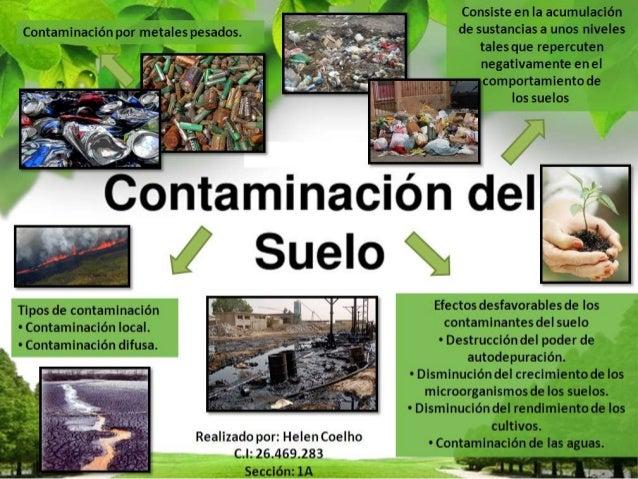 contaminaci n del suelo y contaminaci n acustica