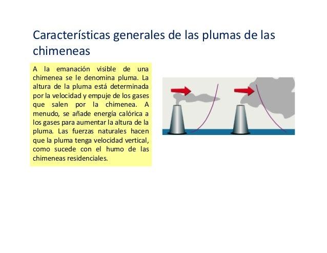 Contaminacion atmosferica - Tipos de chimeneas ...