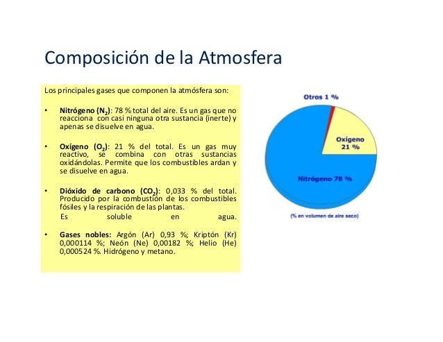 Contaminacion atmosferica Slide 3