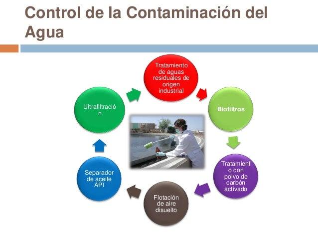Control De La Contaminación – Kadhim Alsahir