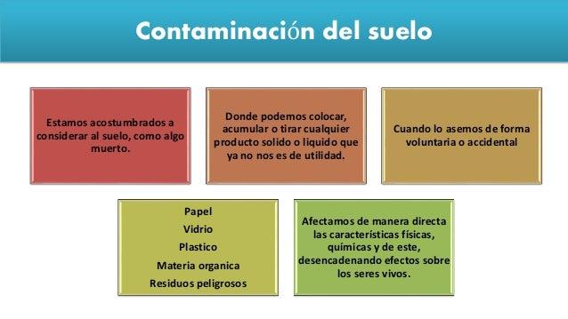 Contaminacion del suelo por hidrocarburos for Informacion sobre el suelo