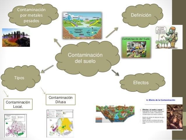 Contaminacion del suelo y sonica Slide 2