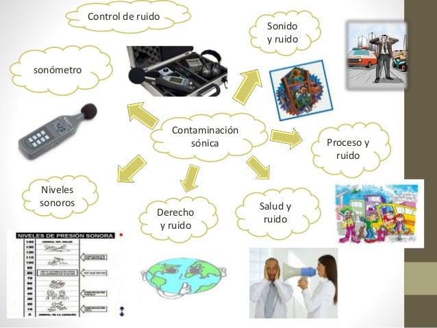 Contaminacion del suelo y sonica Slide 3