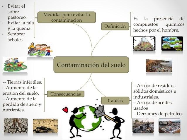 Contaminacion del suelo y sonora for Significado de suelo