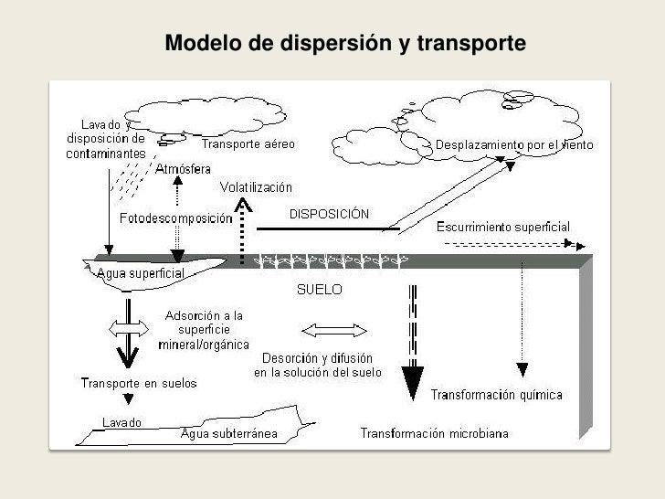 Contaminacion de suelos 2 for Modelo acuerdo extrajudicial clausula suelo