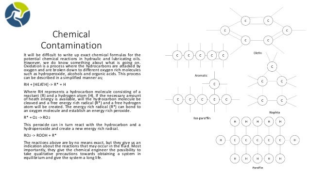 Contamination 2015 Slide 2