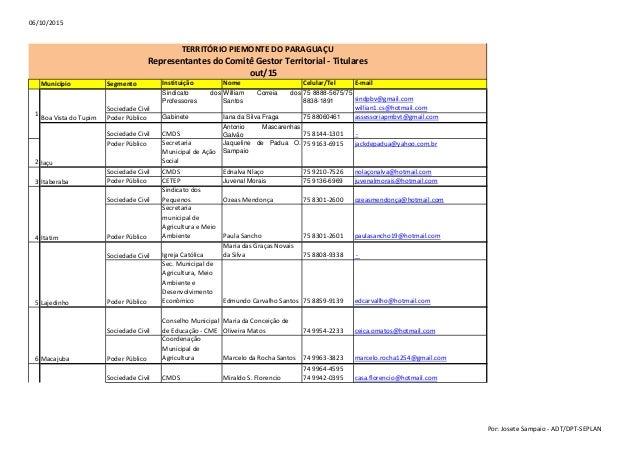 06/10/2015 Município Segmento Instituição Nome Celular/Tel E-mail Sociedade Civil Sindicato dos Professores William Correi...