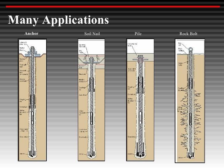 Micro Piles Soil Nails