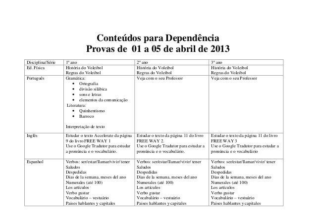 Conteúdos para Dependência                              Provas de 01 a 05 de abril de 2013Disciplina/Série   1º ano       ...