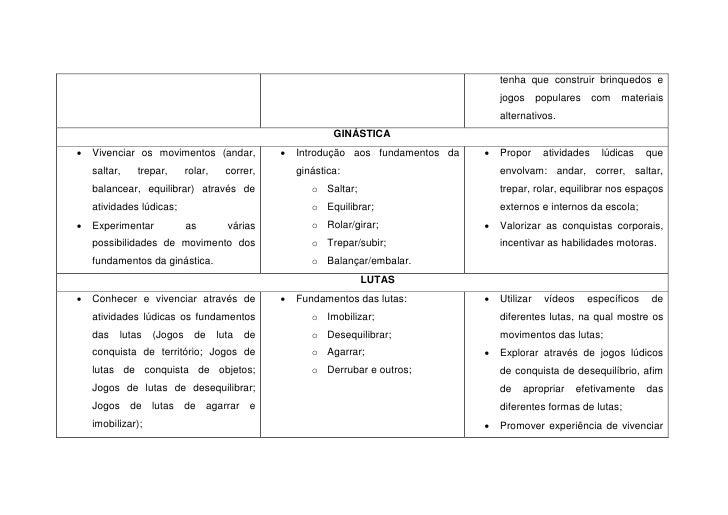 Facilidades e dificuldades para escrever um tcc na área contábil 7