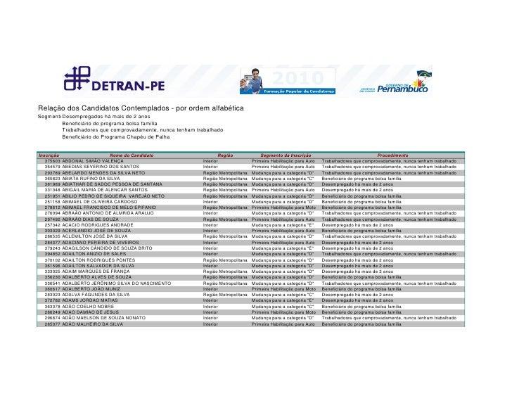 Lista CNH Popular 2010 - Selecionados