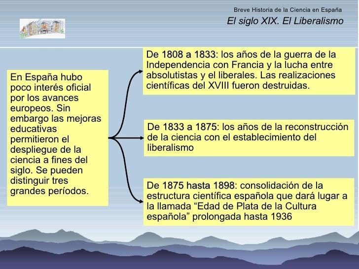 Breve Historia De La Ciencia En España 3ª Parte