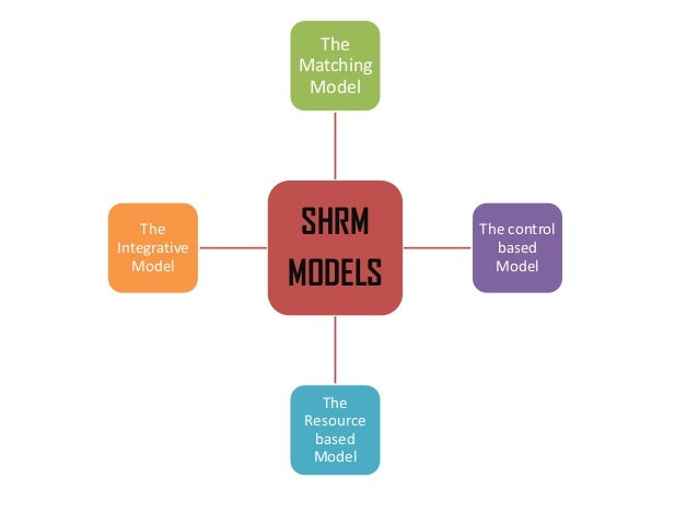 harvard and shrm model essay The matching model of hrm business essay the matching model of hrm  the emergence of the term 'strategic human resource management' (shrm) is.