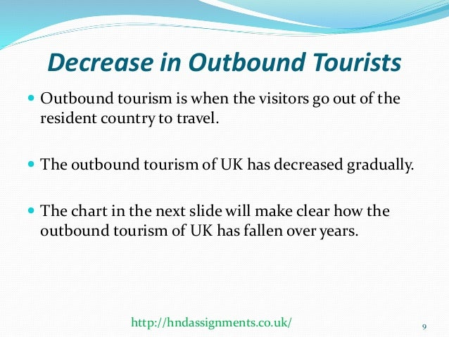 Contemporary Issue In Travel And Tourism