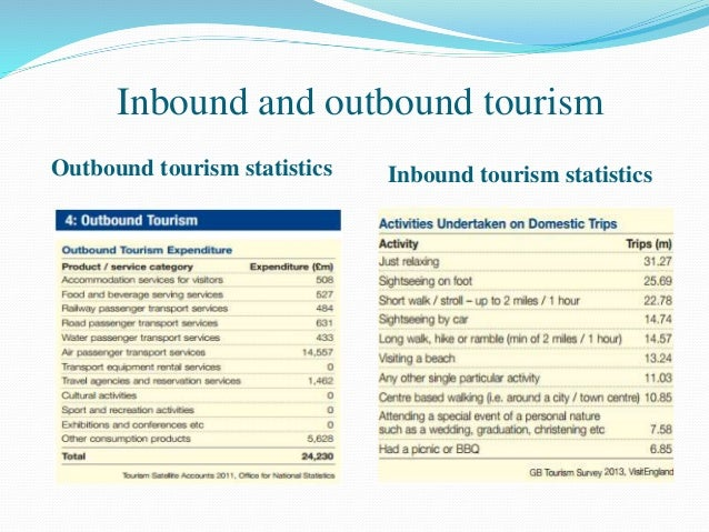 inbound and outbound travel