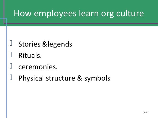 Chapter 18: Organizational Culture - csus.edu