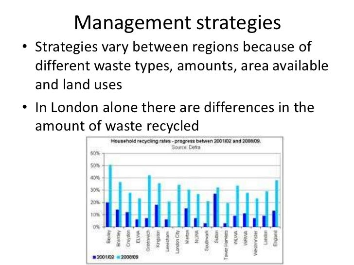 waste management in urban areas These services require that you select a specific area in your learn how waste management has been recognized as a leader in serving you as you search for.