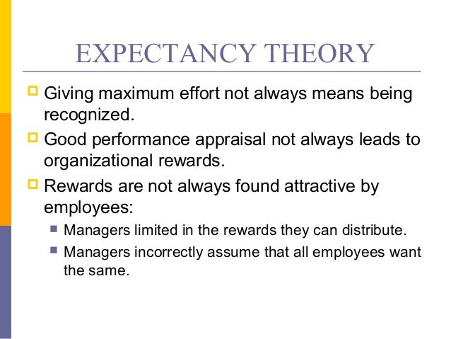 contemporary motivational theories A number of motivational theories have been developed over time that can help you get the most out of your workers hierarchy of needs psychologist abraham maslow developed this theory.