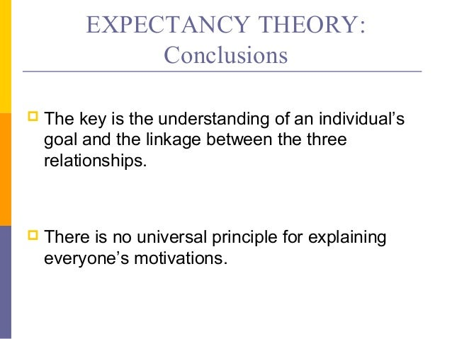 the expectancy theory key components and relationships Original expectancy models and work-related criteria correlations referring to predic- tions with the models and the single components--valence, instrumentality, and expec.