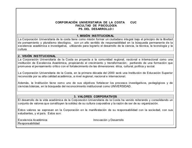 CORPORACIÓN UNIVERSITARIA DE LA COSTA                      CUC                                       FACULTAD DE PSICOLOGÍ...