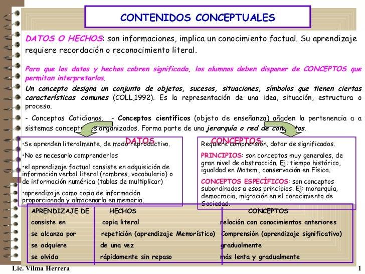 CONTENIDOS CONCEPTUALES DATOS O HECHOS : son informaciones, implica un conocimiento factual. Su aprendizaje requiere recor...