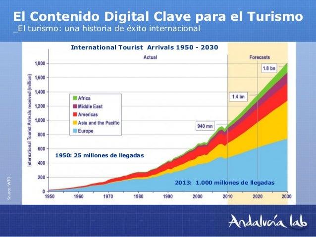 Contenidos digitales y turismo Slide 2