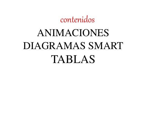 contenidos ANIMACIONES DIAGRAMAS SMART TABLAS