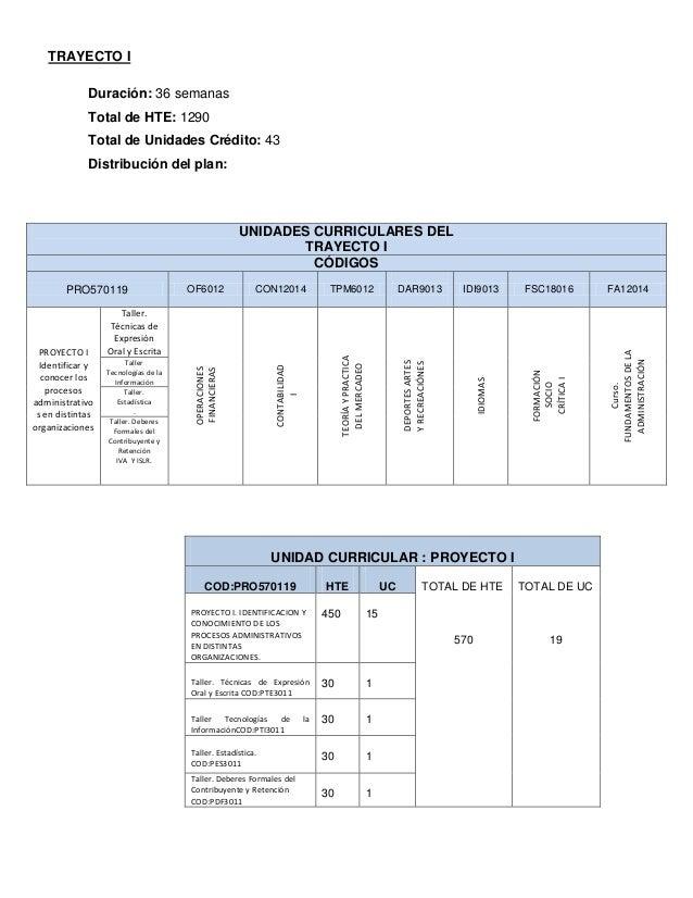 TRAYECTO I Duración: 36 semanas Total de HTE: 1290 Total de Unidades Crédito: 43 Distribución del plan: UNIDAD CURRICULAR ...