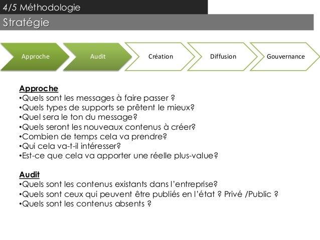 4/5 MéthodologieStratégie   Approche          Audit           Création        Diffusion      Gouvernance   Approche   •Que...
