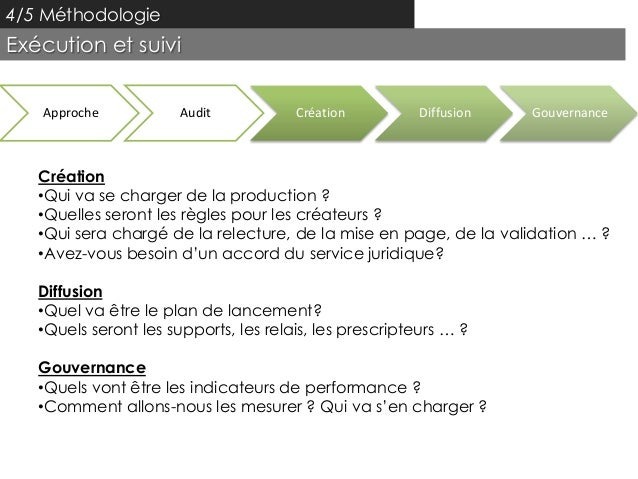 4/5 MéthodologieExécution et suivi   Approche            Audit           Création          Diffusion   Gouvernance   Créat...