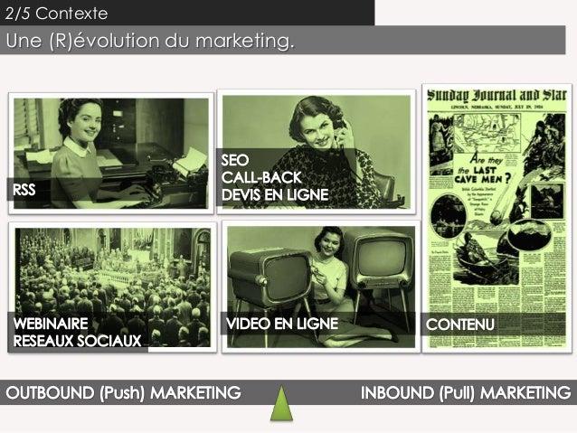 2/5 ContexteUne (R)évolution du marketing.