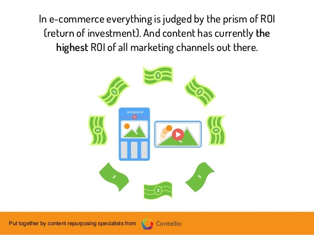ContellioPut together by content repurposing specialists from In e-commerce everything is judged by the prism of ROI (retu...