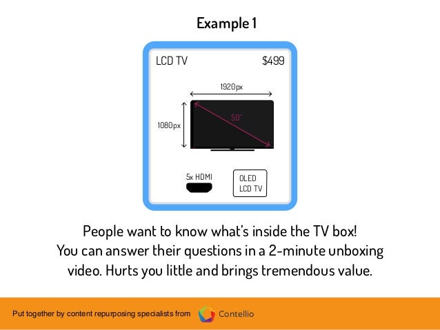 ContellioPut together by content repurposing specialists from People want to know what's inside the TV box! You can answer...