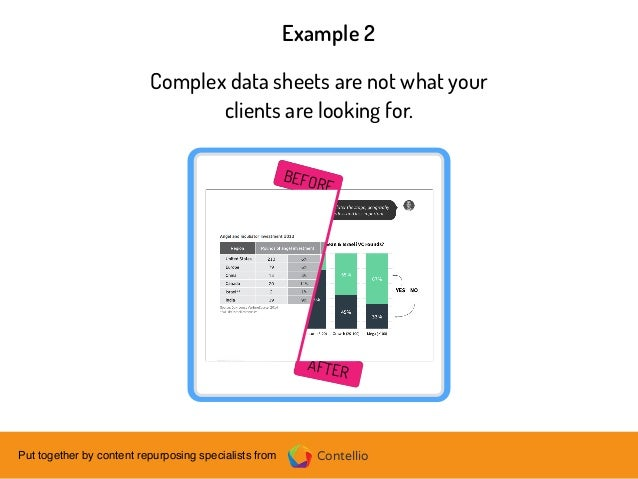 ContellioPut together by content repurposing specialists from Complex data sheets are not what your clients are looking fo...
