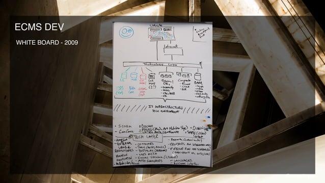 WHITE BOARD - 2009 ECMS DEV @coreytimpson