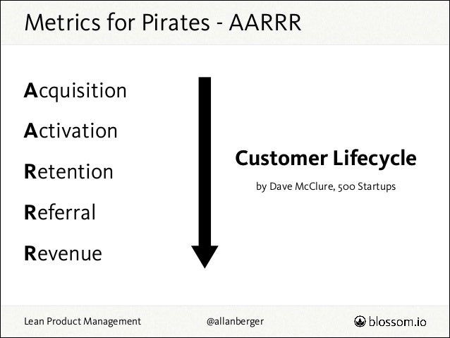 Metrics for Pirates - AARRR Acquisition Activation Retention  Customer Lifecycle by Dave McClure, 500 Startups  Referral R...