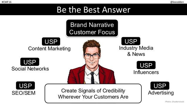Content Marketing Ideas! How to Find the Best Stories to Tell Your Customers