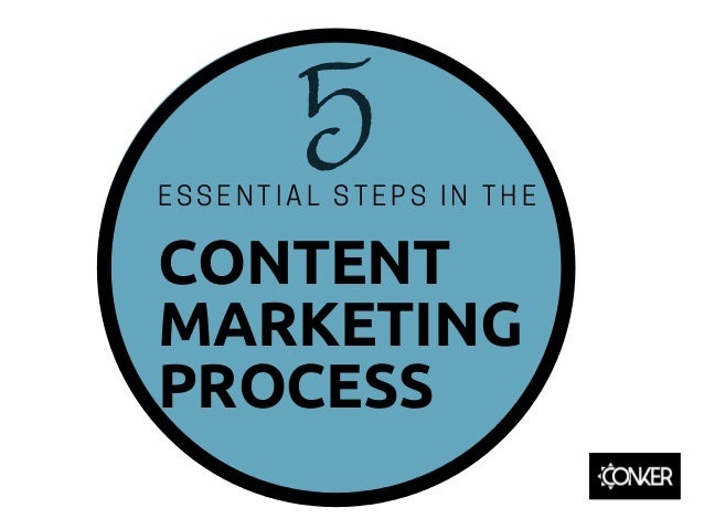 CONTENT MARKETING PROCESS ESSENTIAL STEPS IN THE 5