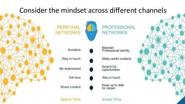 #CMWorld  Consider  the  mindset  across  different  channels