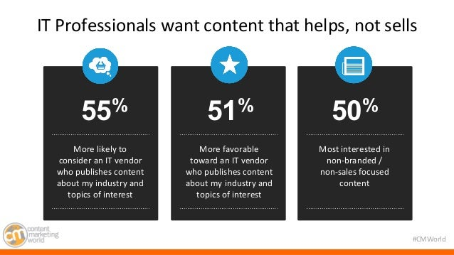 IT  Professionals  want  content  that  helps,  not  sells  #CMWorld  55% 51% 50%  More  likely  to  consider  an  IT  ven...